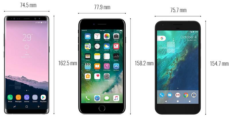 Samsung Galaxy Note 8 vs Apple iPhone 7 vs Google Pixel
