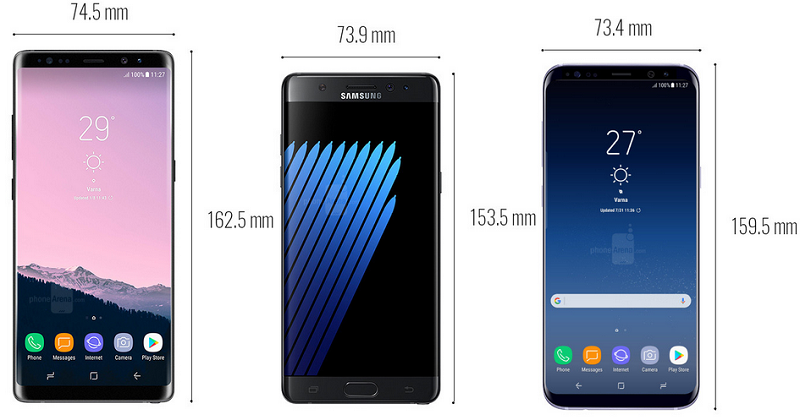 . Samsung Galaxy Note 8 vs Galaxy Note 7 vs Galaxy S8 Plus