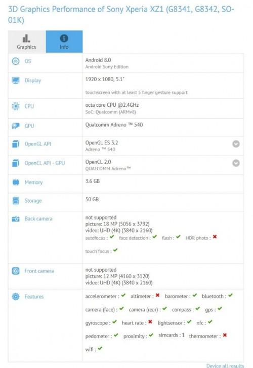 Sony Xperia XZ1 5