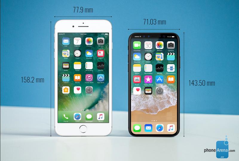iPhone 7 Plus vs iPhone 8