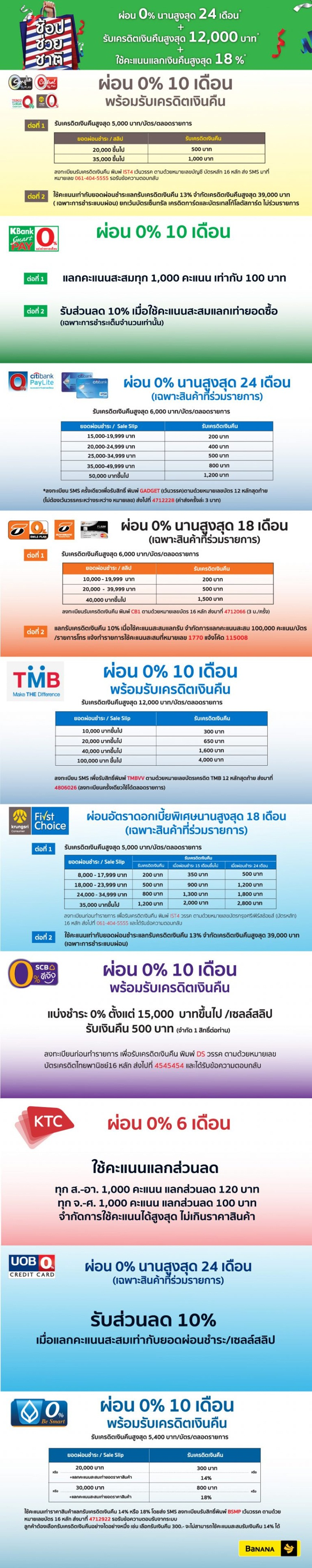 BaNANA-Pro-bank-shop-reduce-tax-768x3858