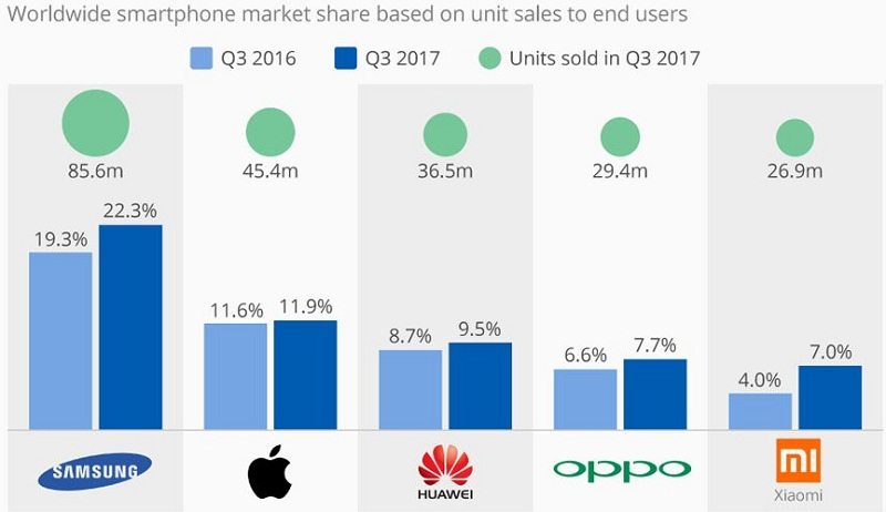 chartoftheday_12079_smartphone_market_share_n