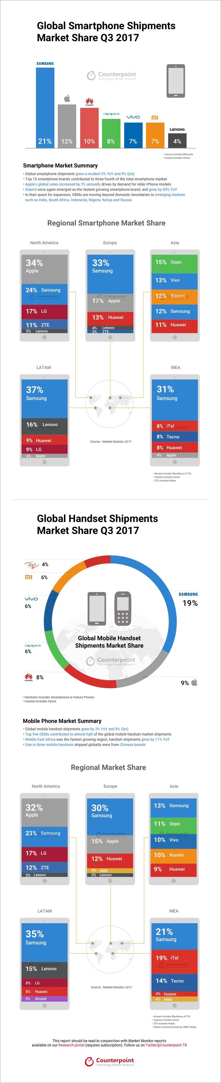 Q3-infographic_F