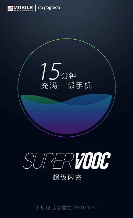 super-vooc-fast-charge-tech
