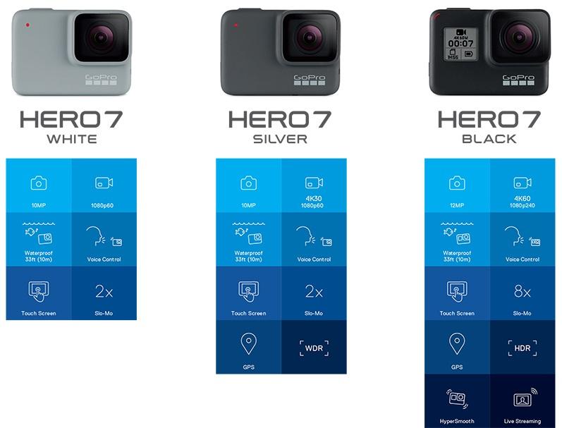 HERO7_Camera_Lineup_Chart.indd