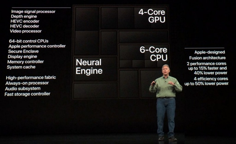 Apple-A12-bionic-1024x624