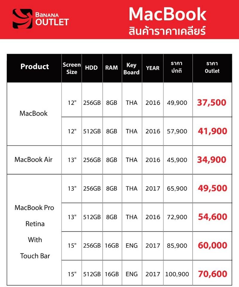 BaNANA-Outlet-Apple-Promotion-MacBook
