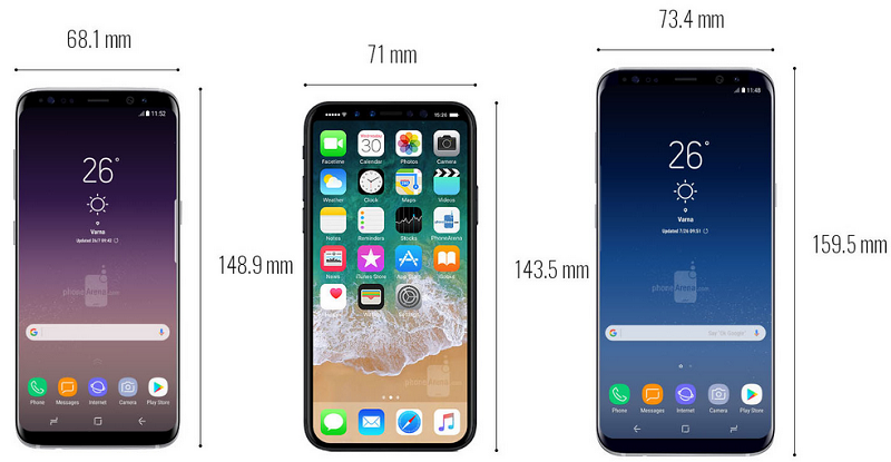 Samsung Galaxy S8 vs iPhone 8 vs Samsung Galaxy S8+