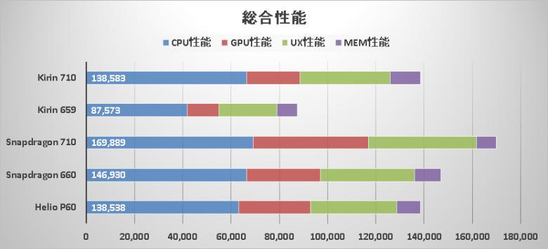 Huawei-Kirin-710-1