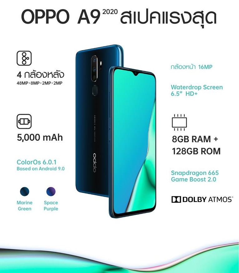 Spec OPPO A9 2020
