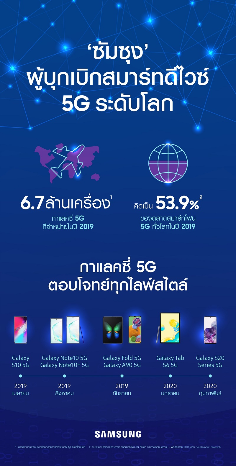 Galaxy 5G Year in Review_TH 01
