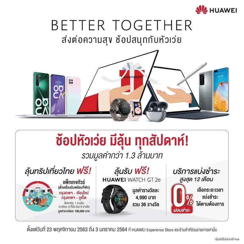 HUAWEI Year-end Lucky Draw